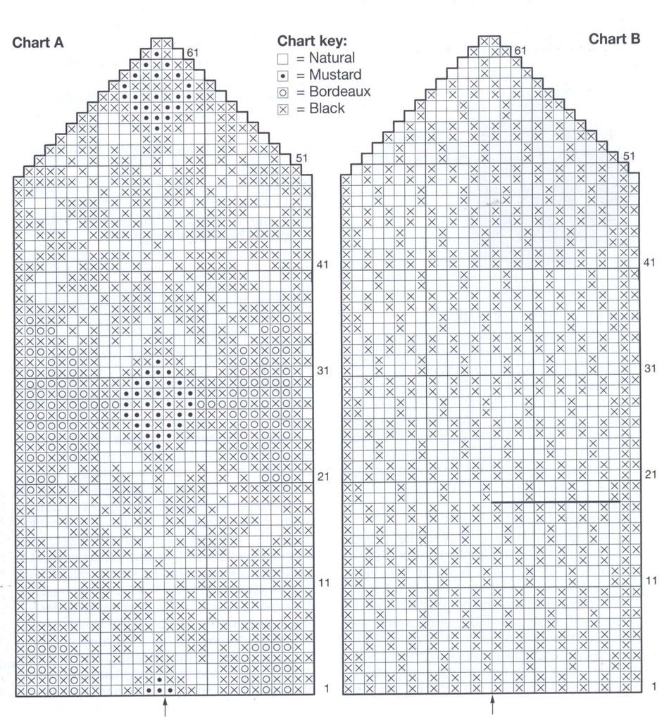 Snowflake Mittens: Free Knitting Pattern