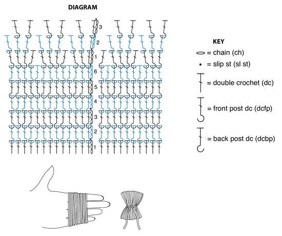 Crochet Stitches Dcfp : Crochet winter hat pattern free