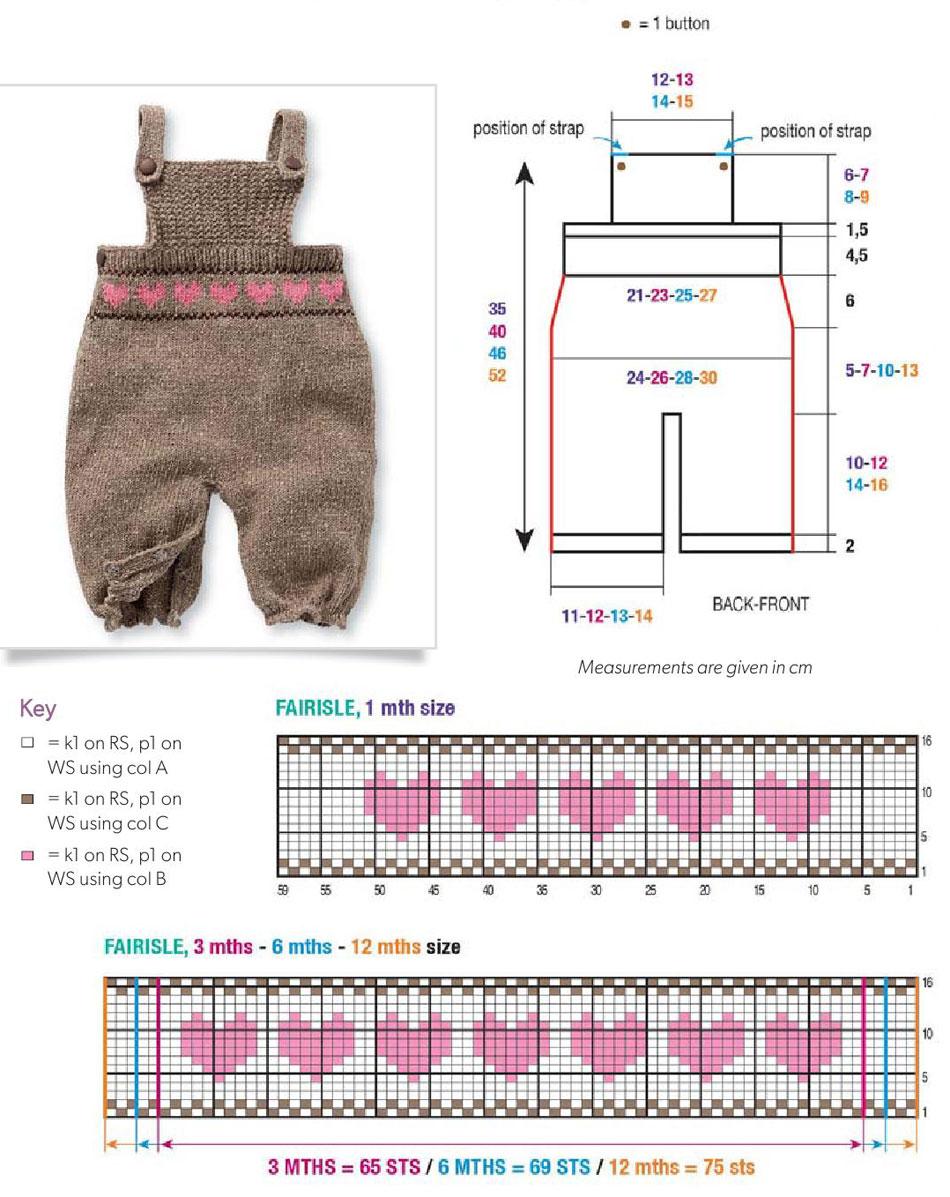Baby Dungarees Knitting Pattern Free