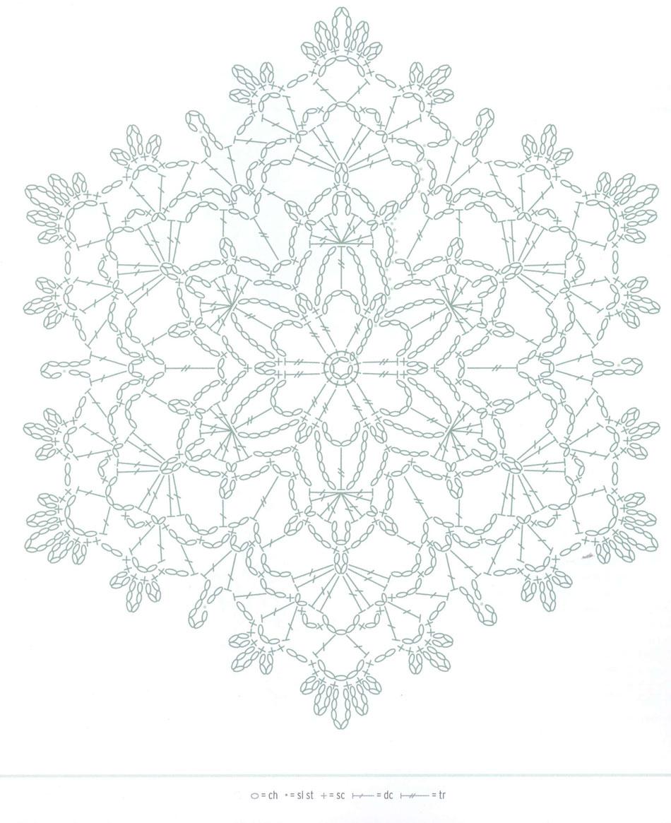 Snowflake Doily Free Crochet Pattern