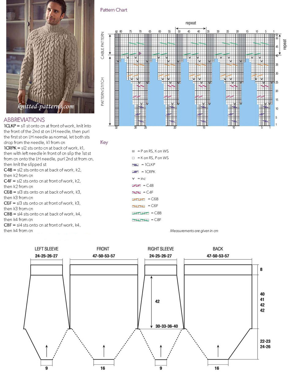 Knitting Joining Raglan Seams : Top down cable sweater knitting pattern