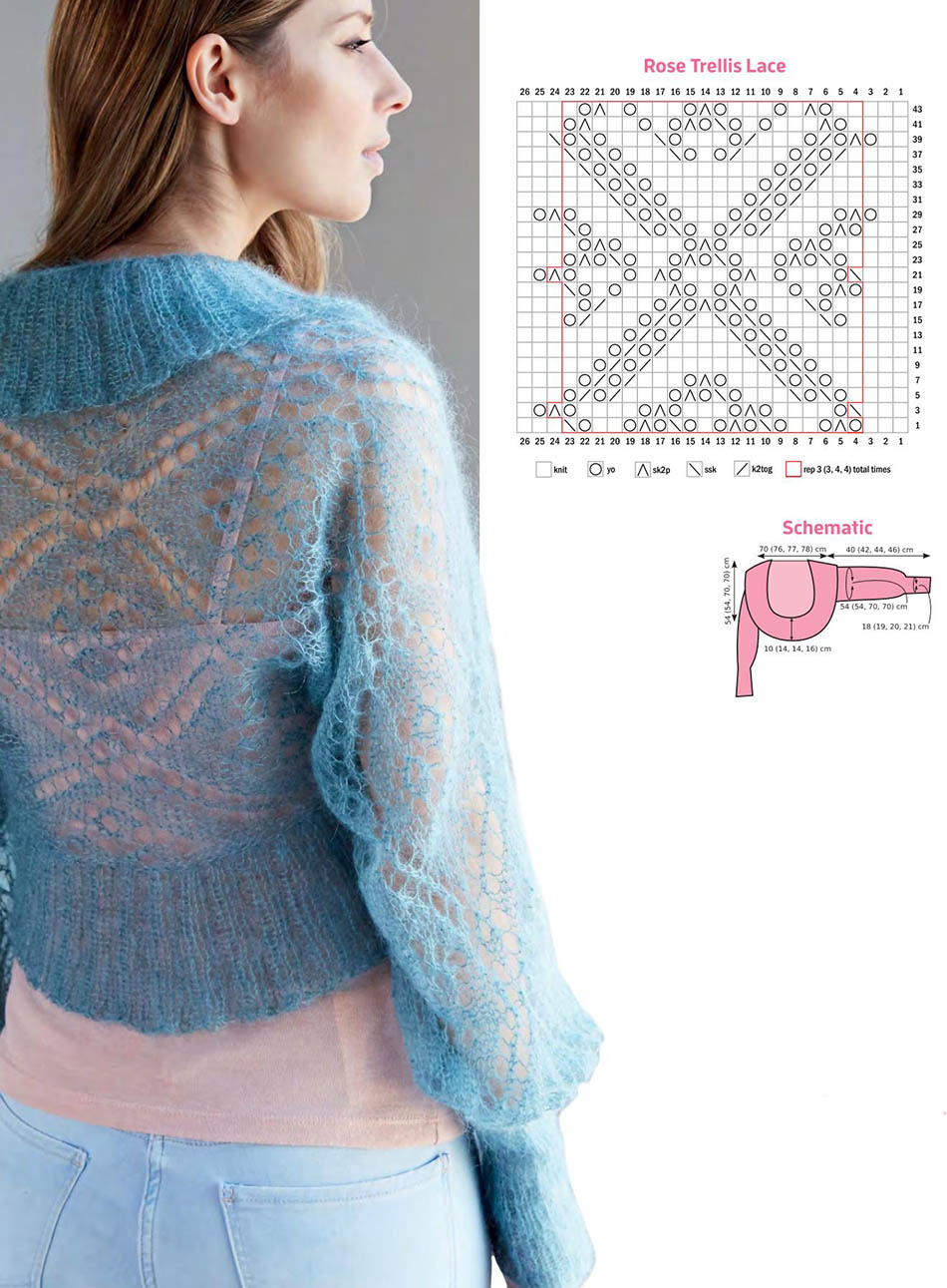 Knitting Patterns For Kid Mohair : Kid mohair-silk lace shrug