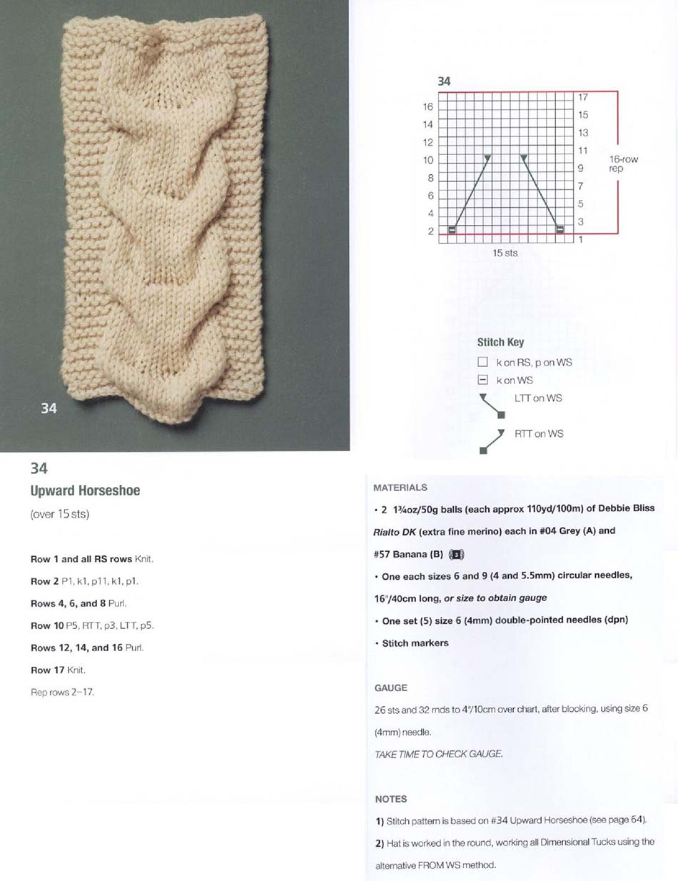 Cable hat knitting pattern free