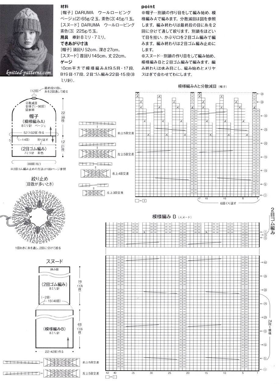 Snood And Hat Free Knitting Diagram