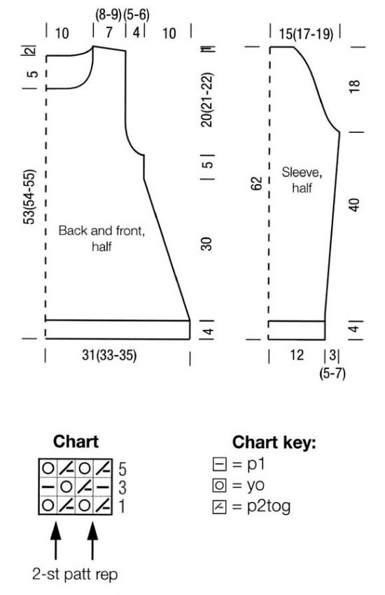 Chart and Diagram